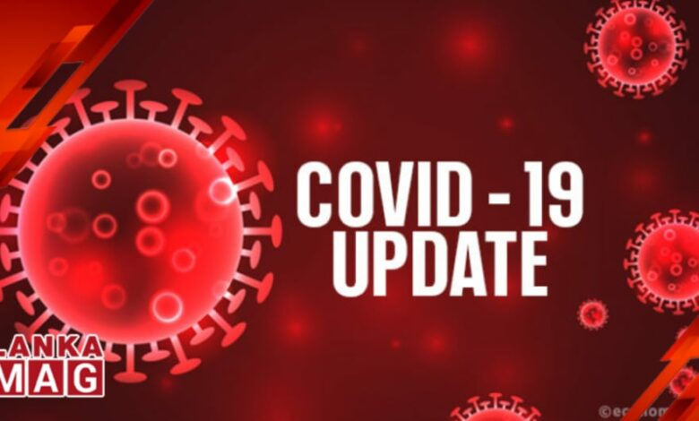 COVID caseload increase by 2,169